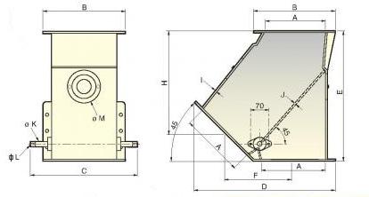 manuvrac-boite-asym-2d45-
