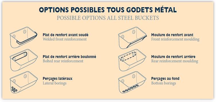 Options possibles tous godets métal