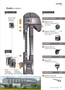 elevator sensors