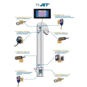 schema-MJET-stif